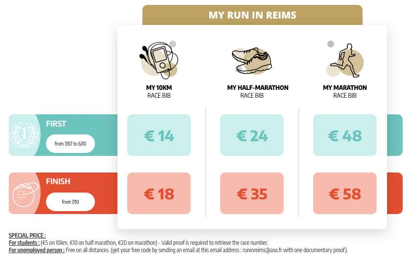 Run In Reims prices